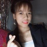 Ms. Nguyen Thi Dieu Hien